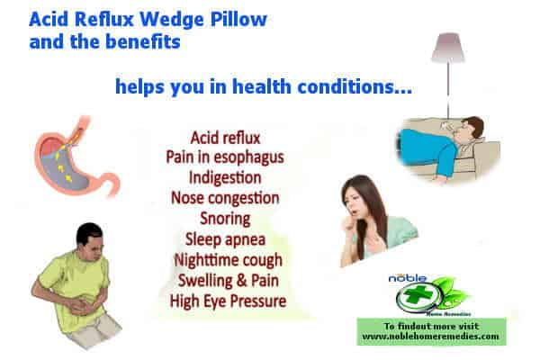 Acid Reflux Wedge Pillow Benefits