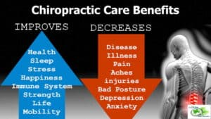 Benefits of chiropractic care and Adjustments