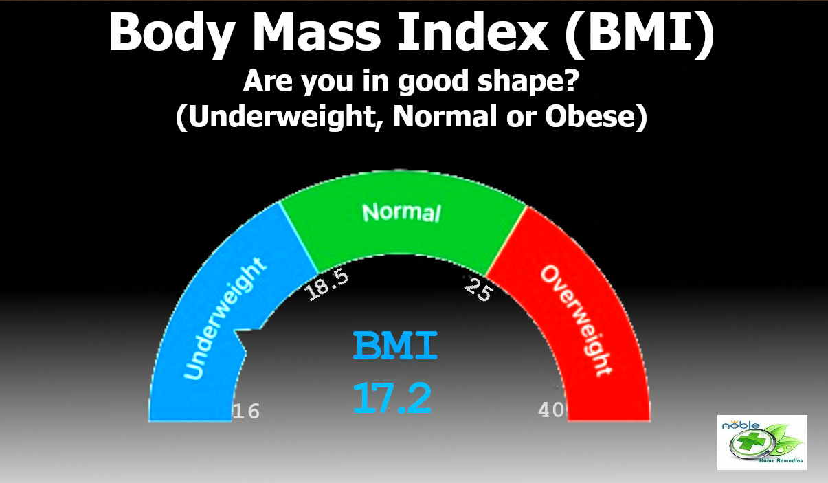 Body Mass Index Calculator - How to calculate BMI