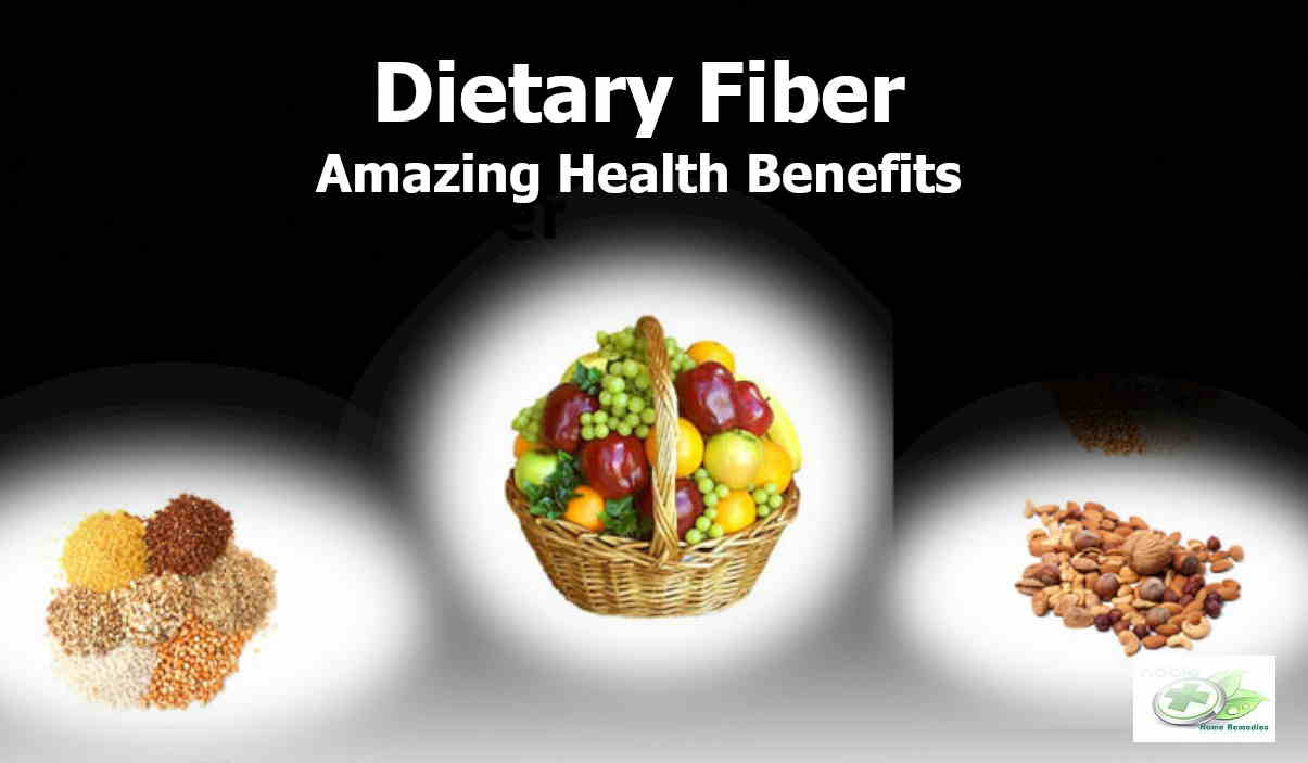 Dietary Fiber Health Benefits and Dietary Food Sources