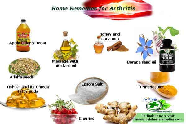 Home Remedies for Arthritis Guide