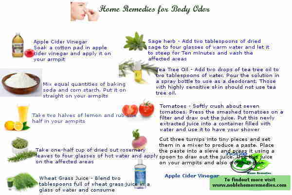 Home Remedies for Body Odor Guide