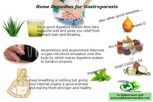 Home Remedies for Gastroparesis - Guide