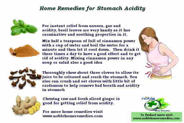 Home Remedies for Stomach Acidity - Guide