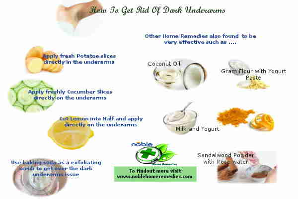 How To Get Rid Of Dark Underarms Guide