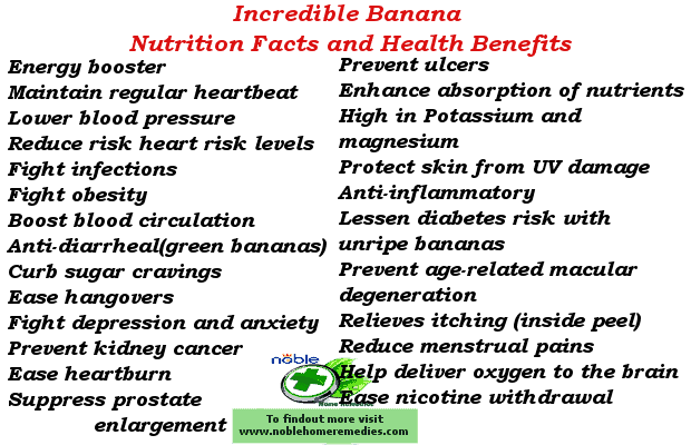 Incredible Banana Nutrition Facts and Health Benefits guide