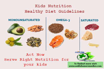 Kids Nutrition – Healthy Diet Guidelines - Dietary Fat