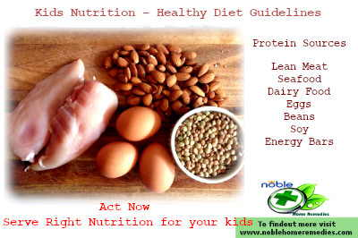 Kids Nutrition – Healthy Diet Guidelines - Protein