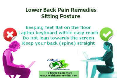 Lower Back Pain Remedies - Sitting Posture